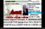 NDTV Profit, Market Check, 30 Jan 2014